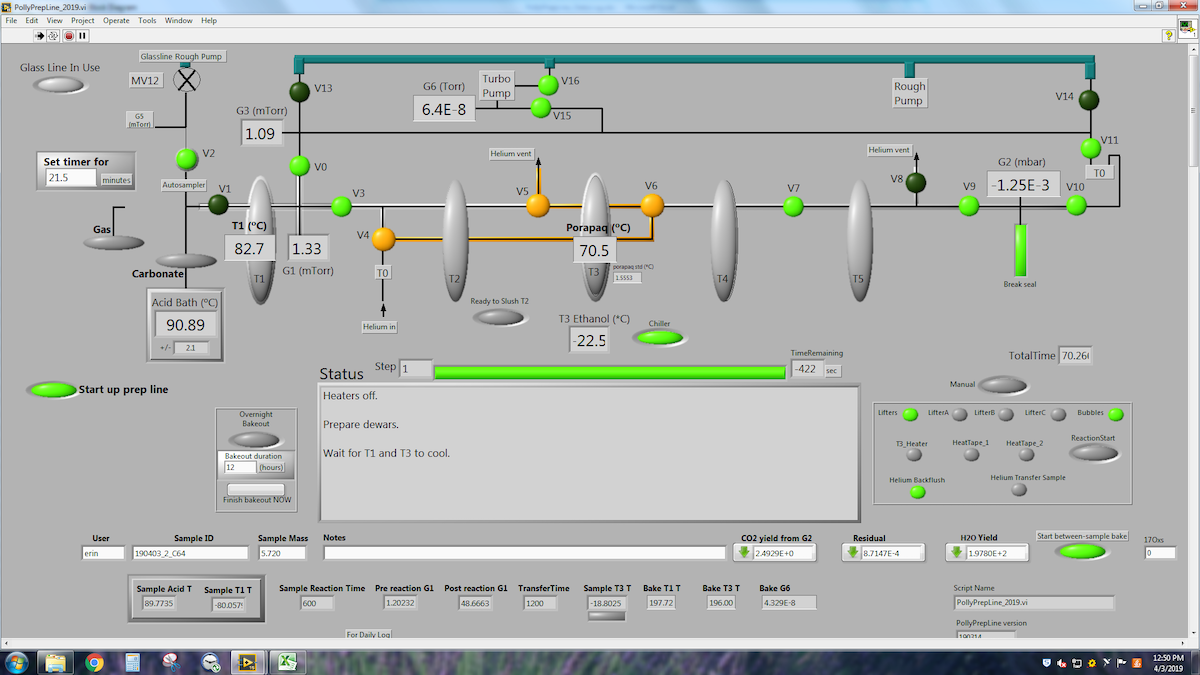 National Instruments Labview Polly Prepline diagram